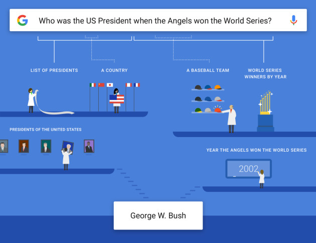 How-the-Google-app-understands-complex-questions-630x484