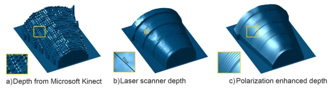 mit-polarization-3d-scanning